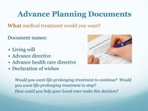 Advance Care Directive